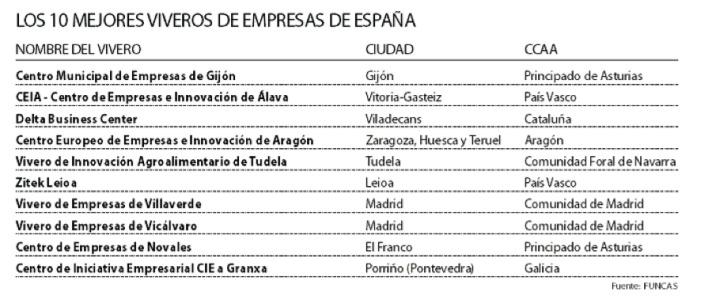 Foto: Publicación en http://www.expansion.com