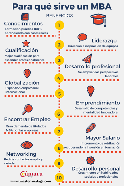 Infografia-beneficios-MBA