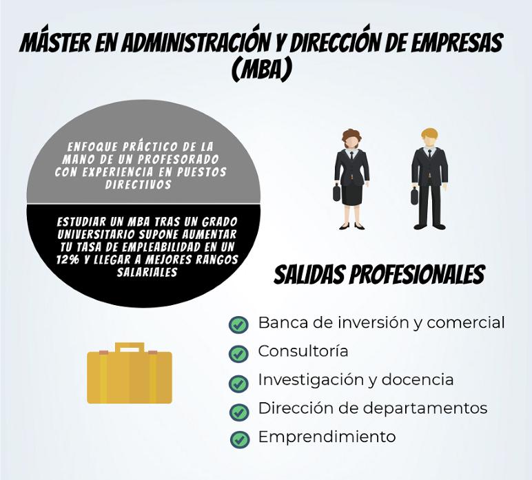 Salidas Profesionales para un titulado MBA