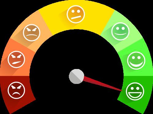 Satisfacción del cliente - indicador de calidad de un producto