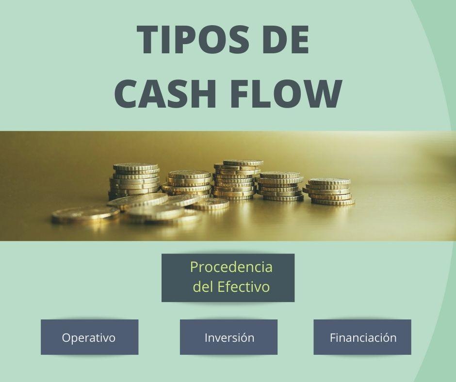 Tipos de Cash Flow