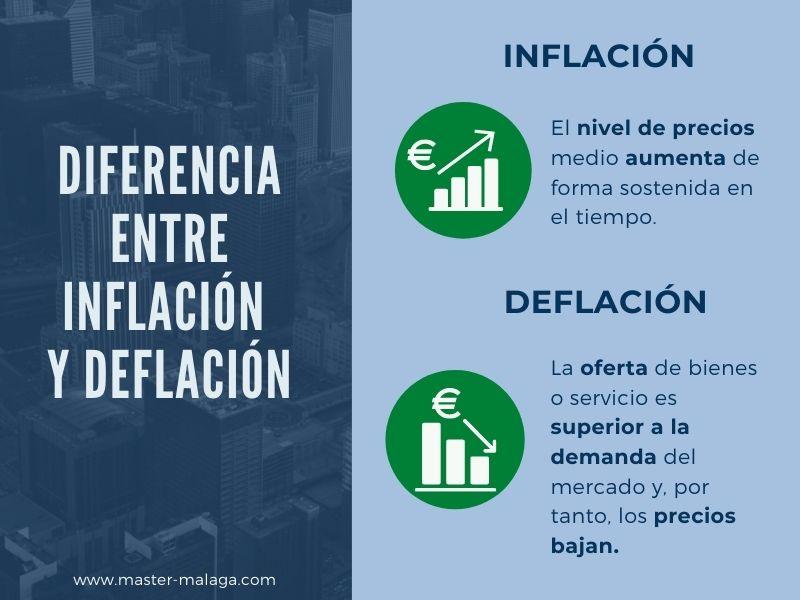Inflación y Deflación_ Diferencia